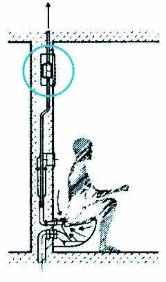 Funktionsprinzip der EUOSMON-Toilettenentlüftung